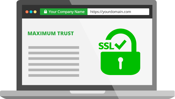 Obtaining an SSL for your Site