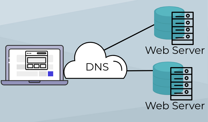 DNS Changes