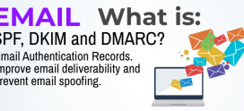 What is SPF, DKIM and DMARC?